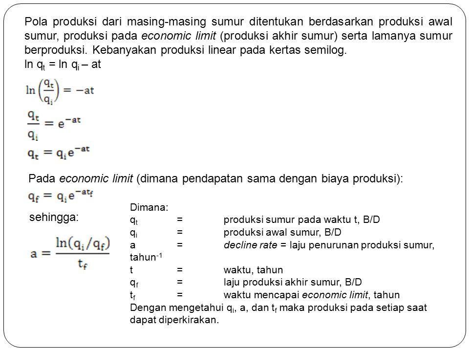 Pada economic limit (dimana pendapatan sama dengan biaya produksi):