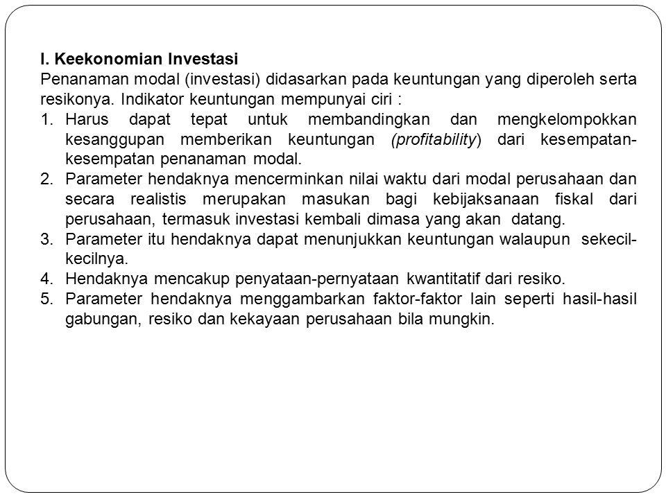 I. Keekonomian Investasi