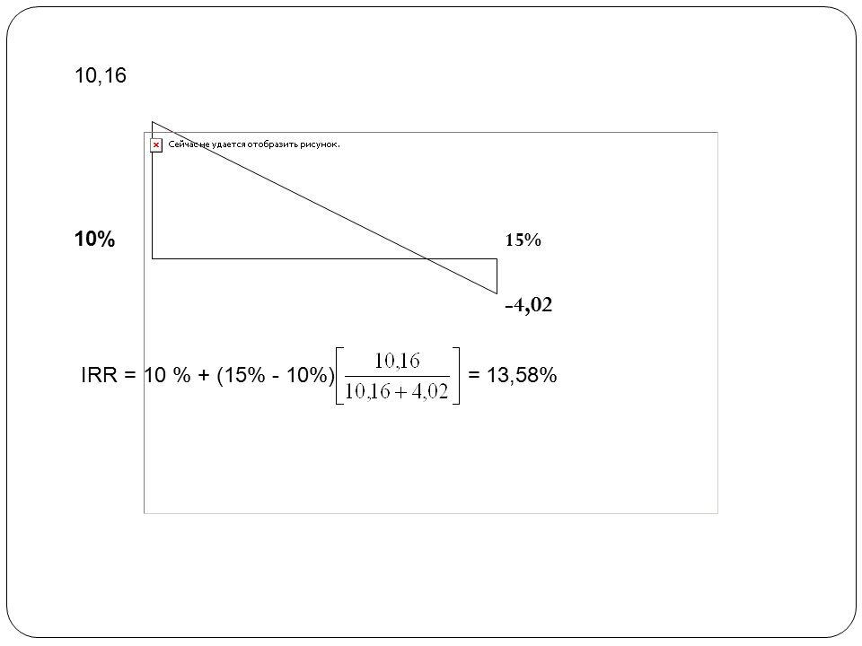 10,16 10% 15% -4,02 IRR = 10 % + (15% - 10%) = 13,58%