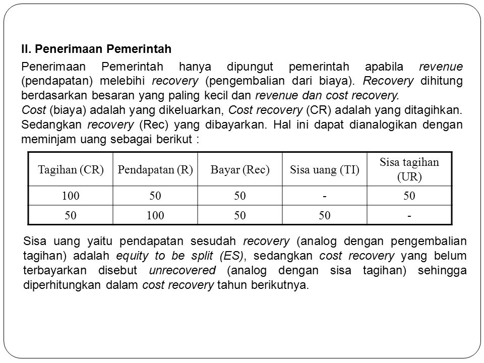 II. Penerimaan Pemerintah