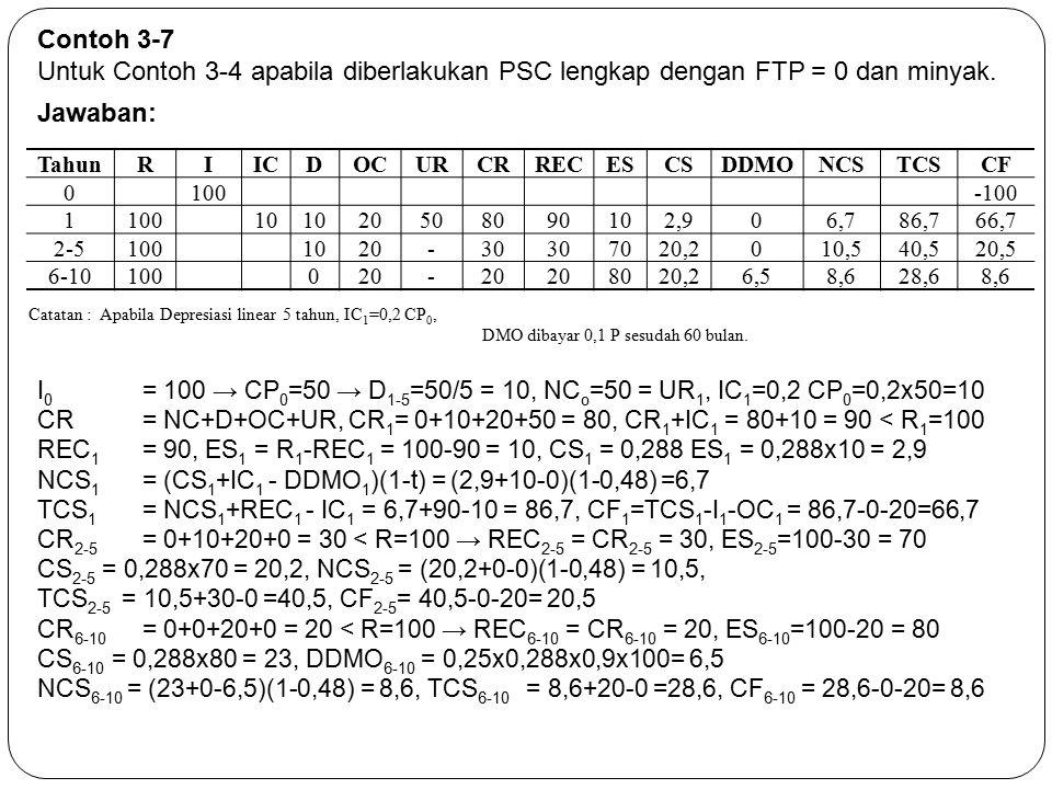 Contoh 3-7 Untuk Contoh 3-4 apabila diberlakukan PSC lengkap dengan FTP = 0 dan minyak. Jawaban: Tahun.