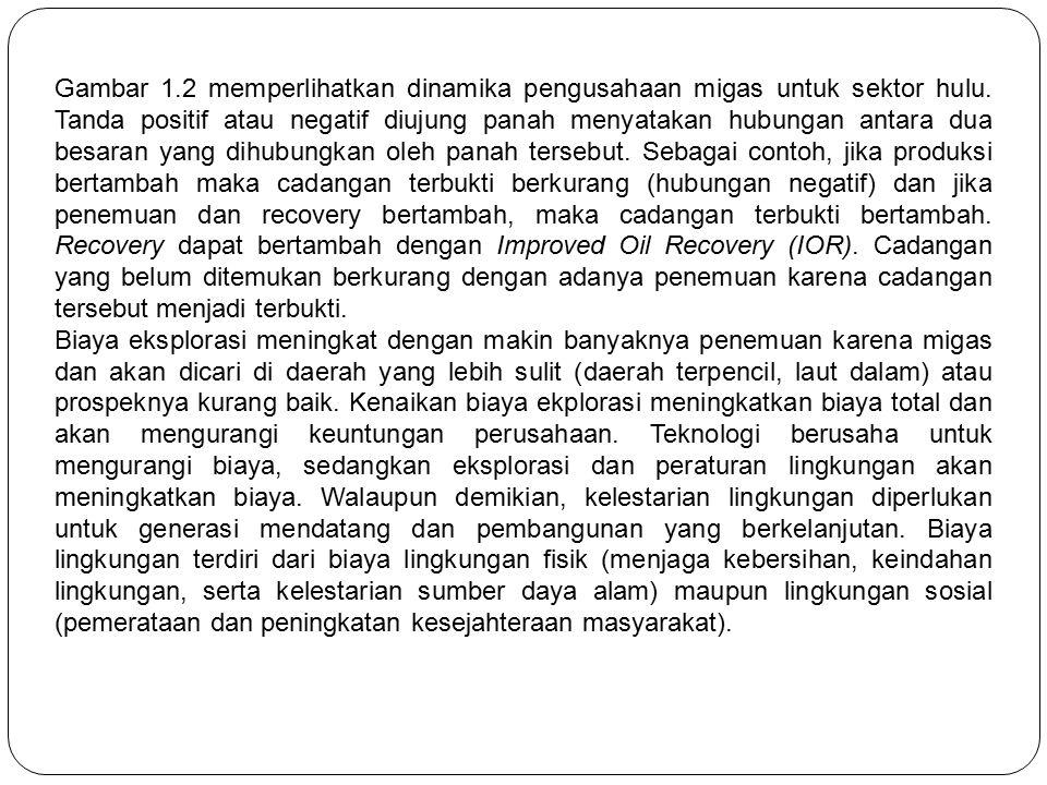 Gambar 1.2 memperlihatkan dinamika pengusahaan migas untuk sektor hulu. Tanda positif atau negatif diujung panah menyatakan hubungan antara dua besaran yang dihubungkan oleh panah tersebut. Sebagai contoh, jika produksi bertambah maka cadangan terbukti berkurang (hubungan negatif) dan jika penemuan dan recovery bertambah, maka cadangan terbukti bertambah. Recovery dapat bertambah dengan Improved Oil Recovery (IOR). Cadangan yang belum ditemukan berkurang dengan adanya penemuan karena cadangan tersebut menjadi terbukti.