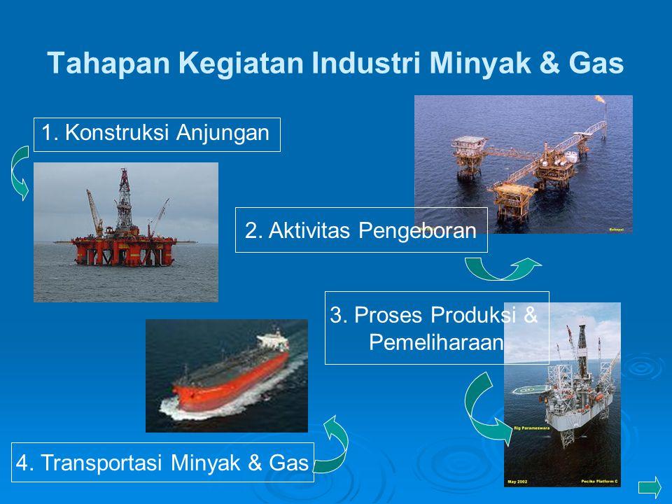 Tahapan Kegiatan Industri Minyak & Gas