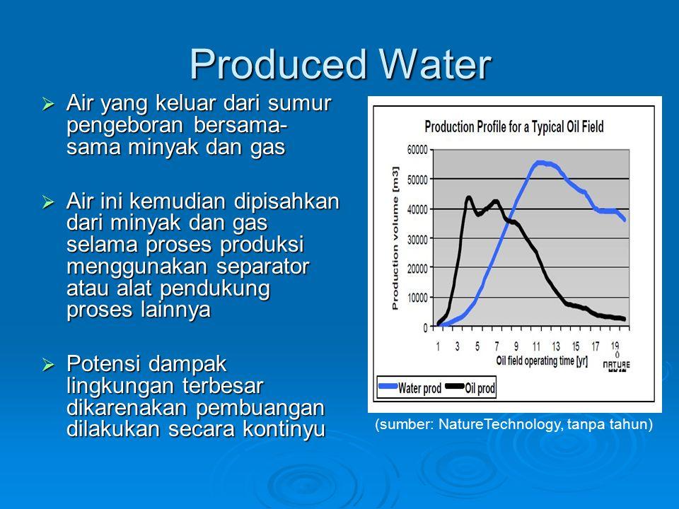 Produced Water Air yang keluar dari sumur pengeboran bersama-sama minyak dan gas.