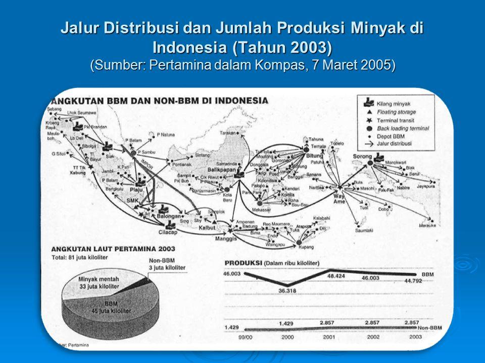 Jalur Distribusi dan Jumlah Produksi Minyak di Indonesia (Tahun 2003) (Sumber: Pertamina dalam Kompas, 7 Maret 2005)