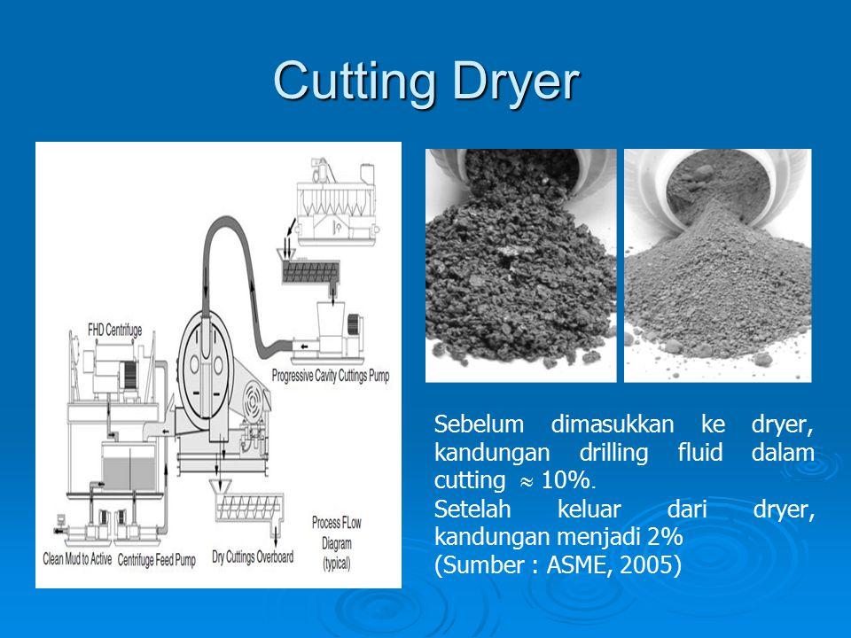 Cutting Dryer