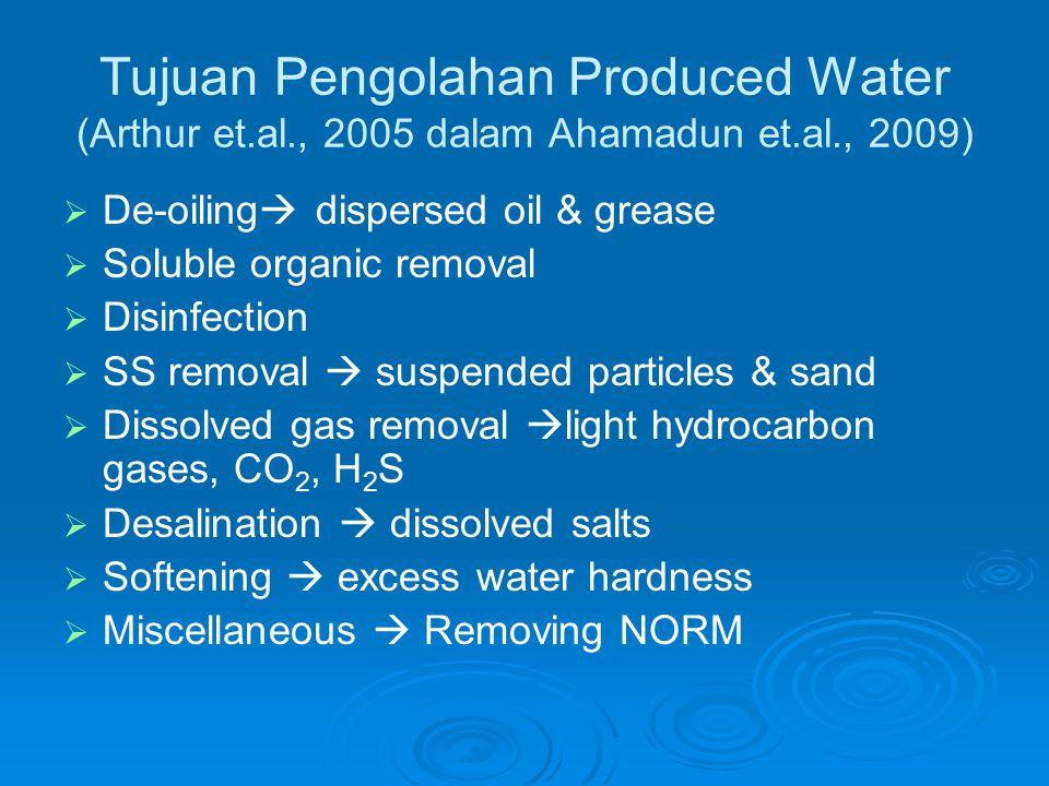 Tujuan Pengolahan Produced Water (Arthur et. al