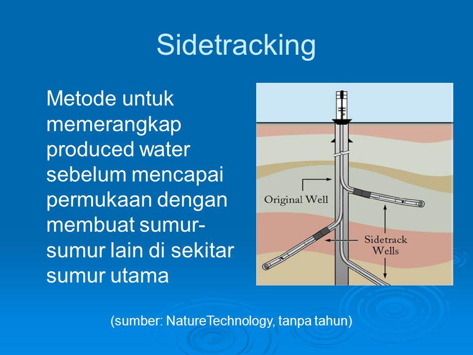 Sidetracking Metode untuk memerangkap produced water sebelum mencapai permukaan dengan membuat sumur-sumur lain di sekitar sumur utama.