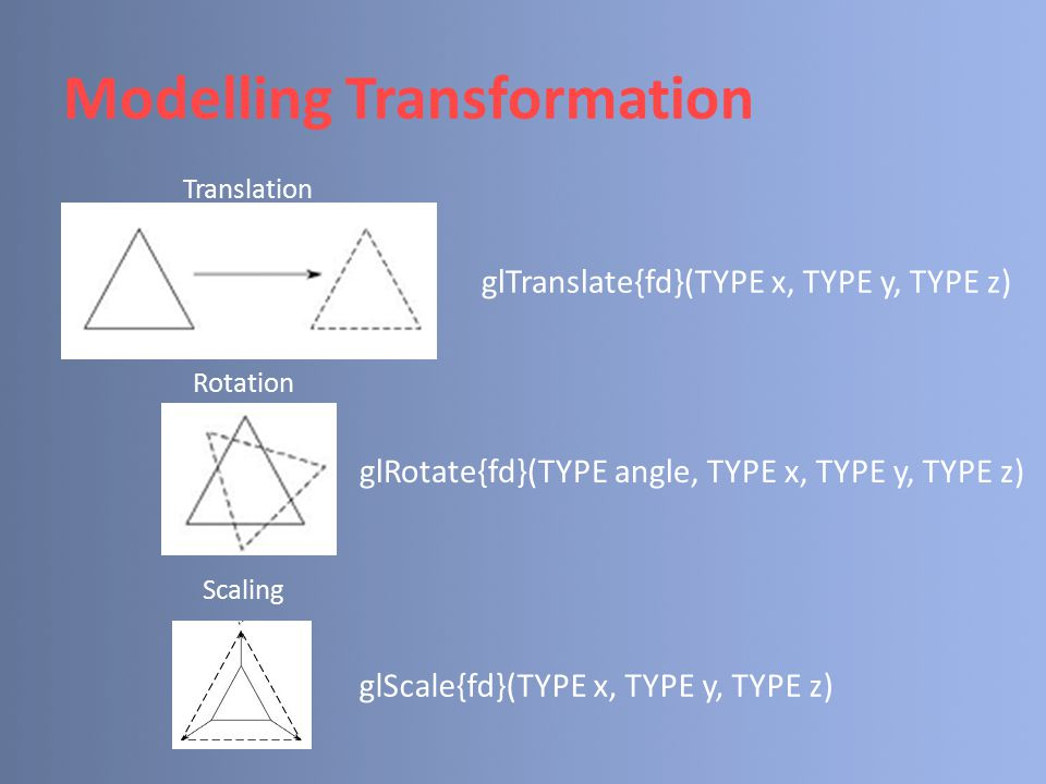 Modelling Transformation