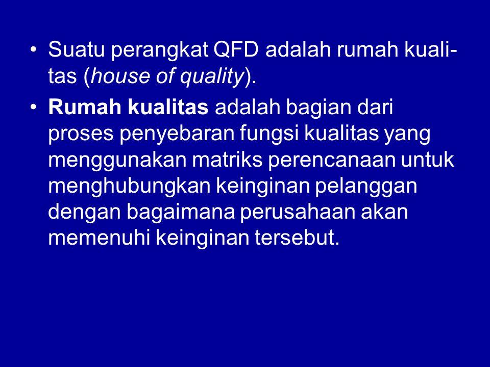 Suatu perangkat QFD adalah rumah kuali-tas (house of quality).