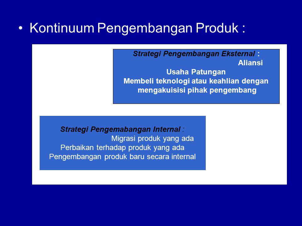 Kontinuum Pengembangan Produk :