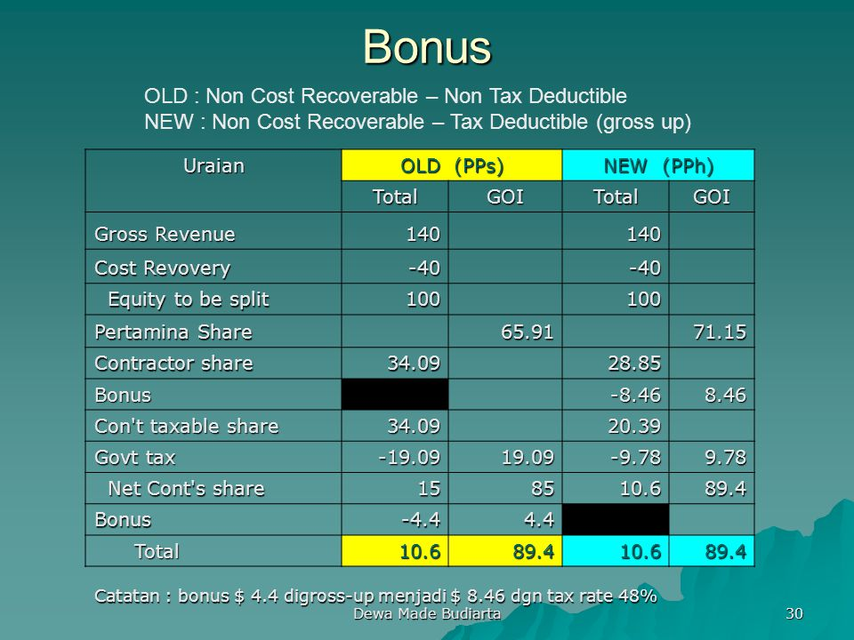 Bonus OLD : Non Cost Recoverable – Non Tax Deductible