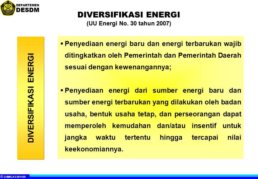 DIVERSIFIKASI ENERGI (UU Energi No. 30 tahun 2007)