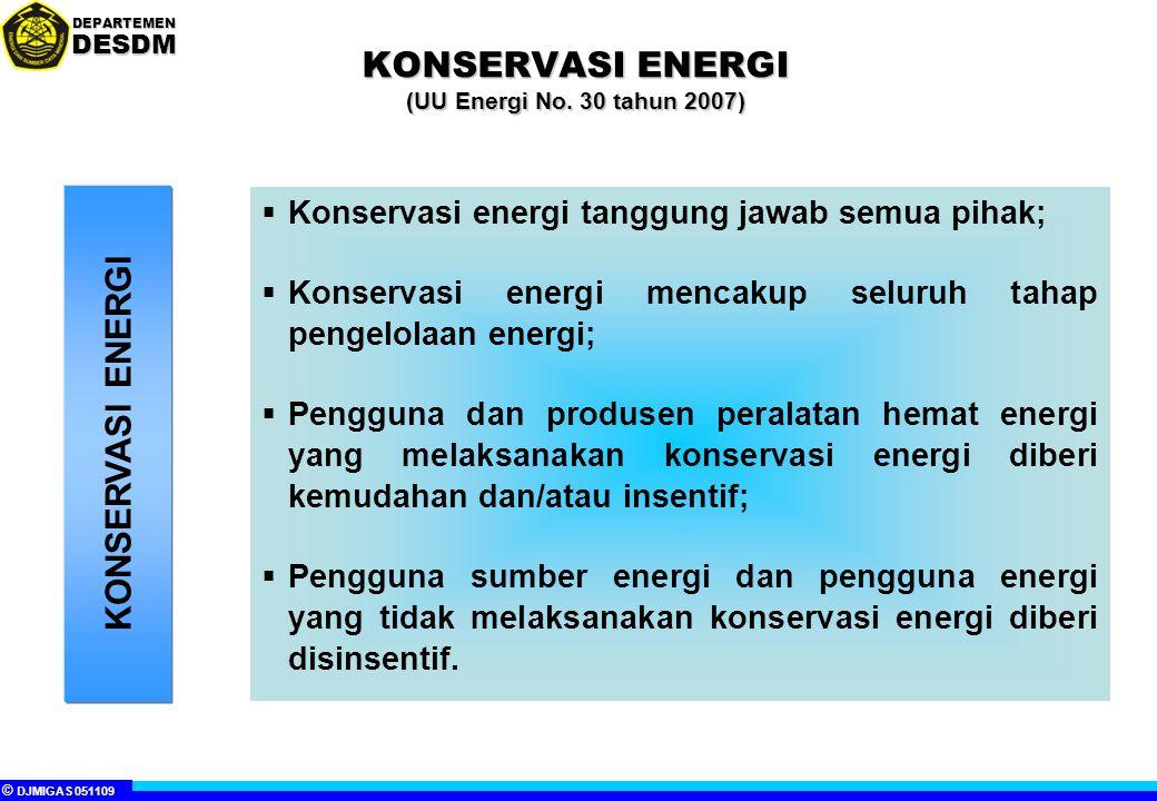 KONSERVASI ENERGI (UU Energi No. 30 tahun 2007)