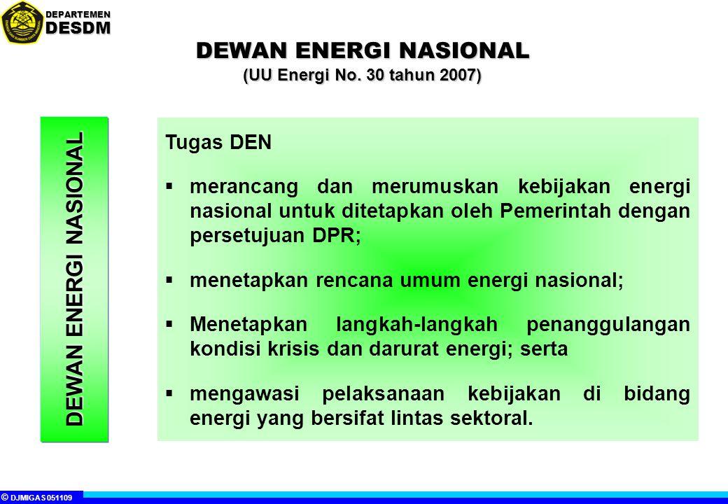 DEWAN ENERGI NASIONAL (UU Energi No. 30 tahun 2007)
