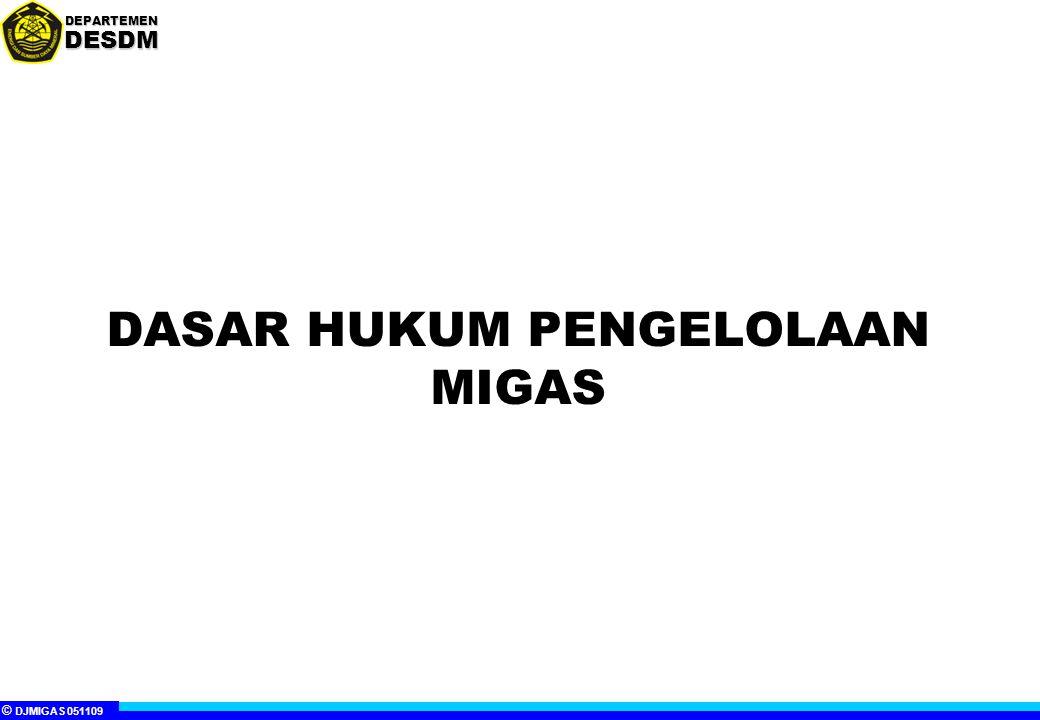DASAR HUKUM PENGELOLAAN MIGAS