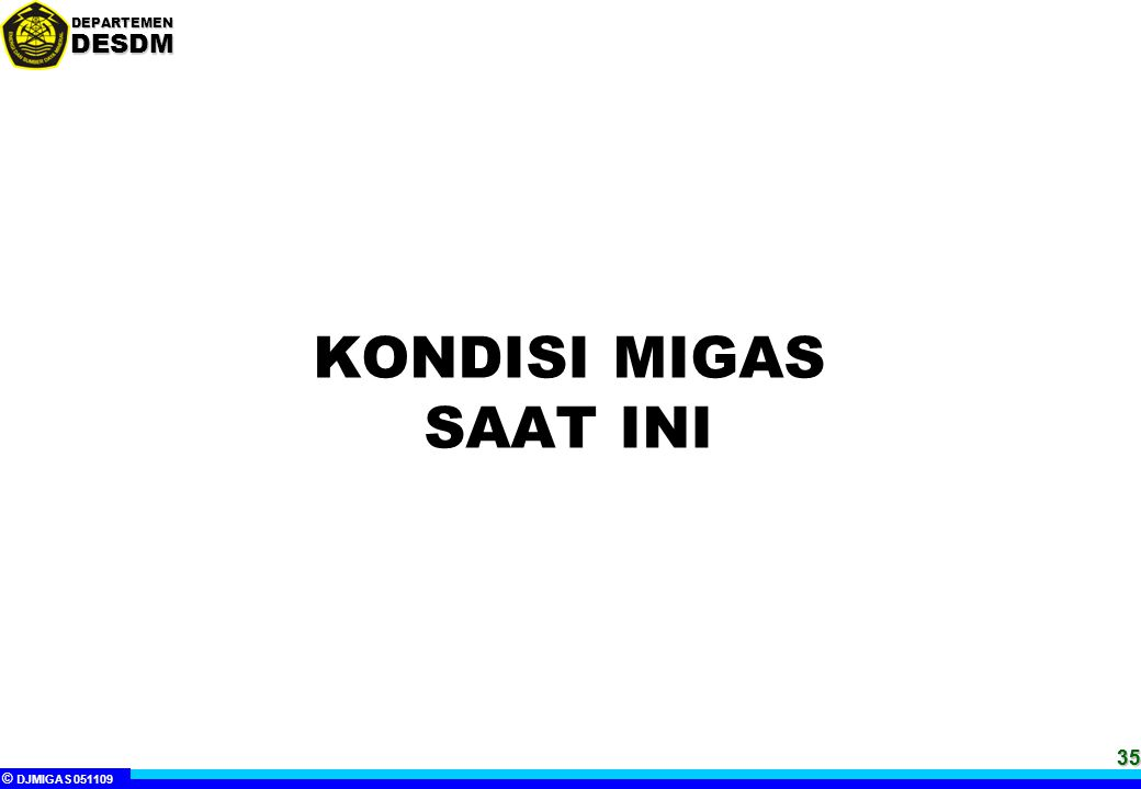KONDISI MIGAS SAAT INI 35 35