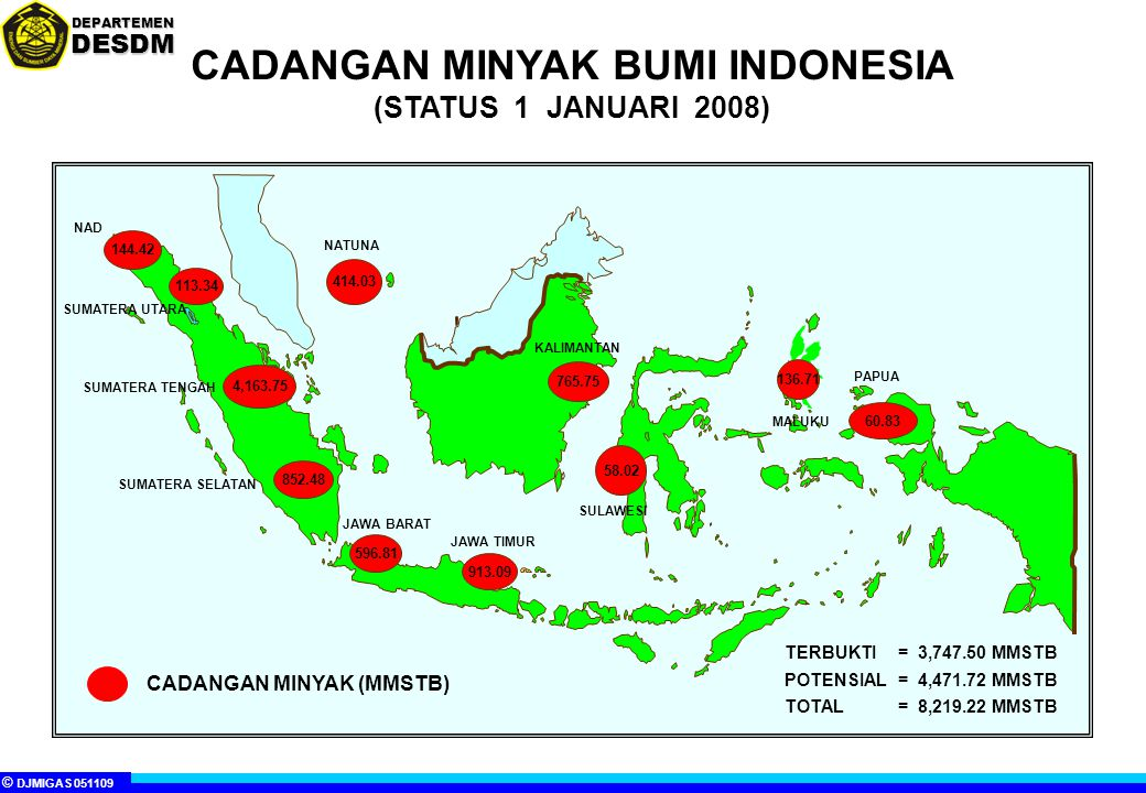 CADANGAN MINYAK BUMI INDONESIA (STATUS 1 JANUARI 2008)