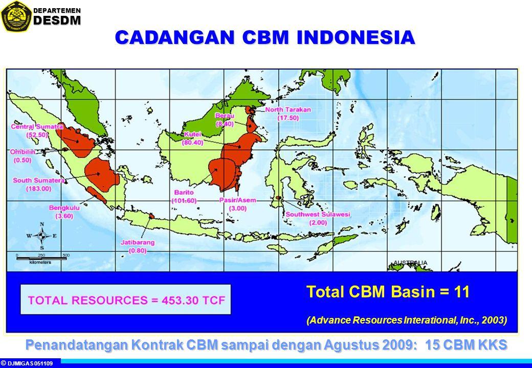 CADANGAN CBM INDONESIA