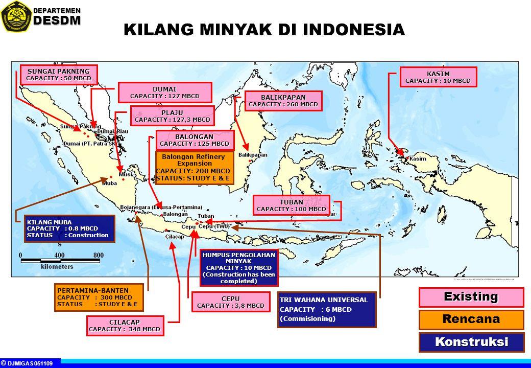 KILANG MINYAK DI INDONESIA