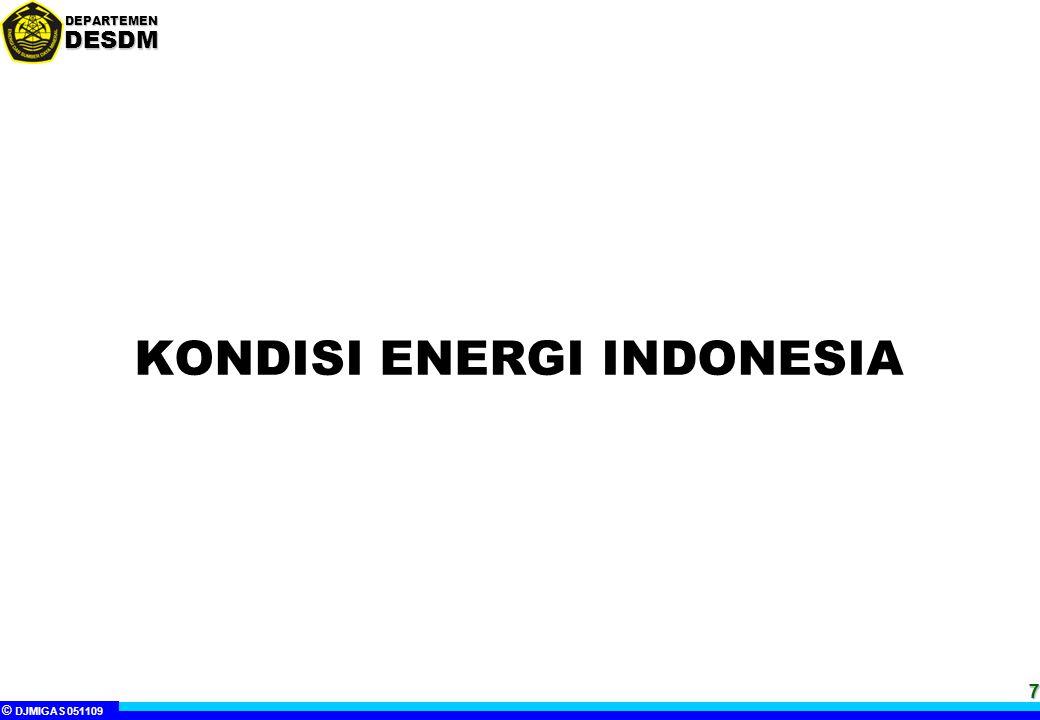 KONDISI ENERGI INDONESIA