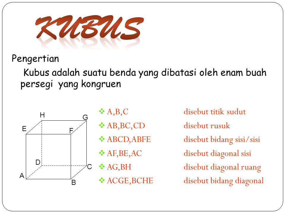 KUBUS Pengertian Kubus adalah suatu benda yang dibatasi oleh enam buah persegi yang kongruen A,B,C disebut titik sudut.