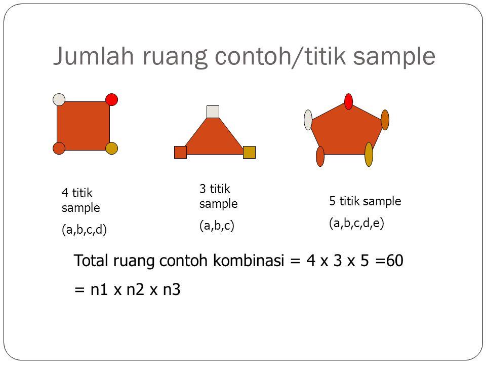 Jumlah ruang contoh/titik sample