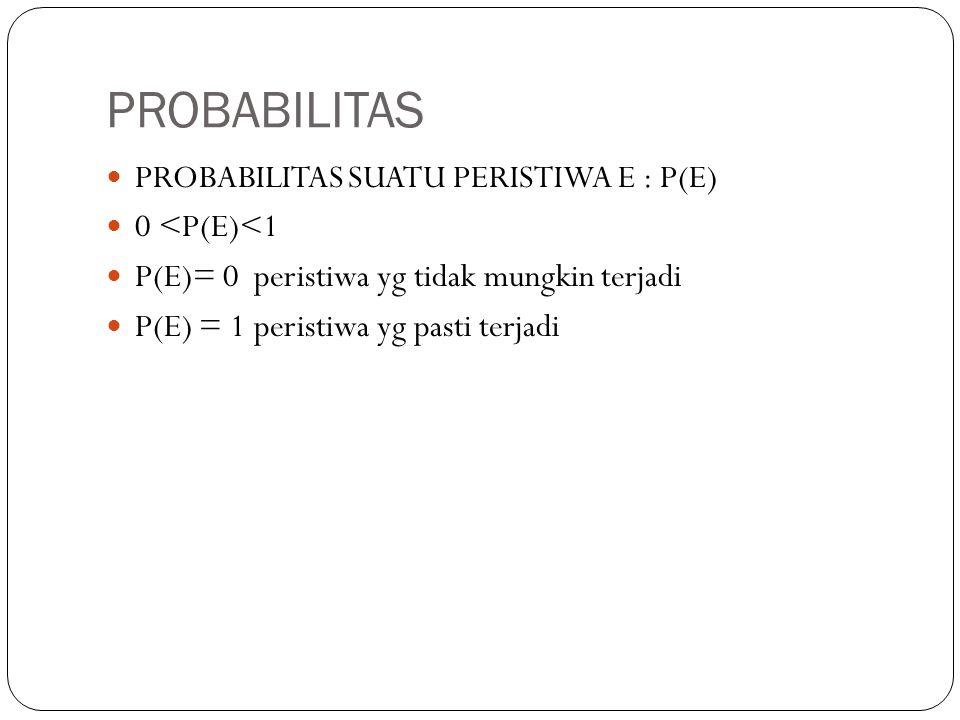 PROBABILITAS PROBABILITAS SUATU PERISTIWA E : P(E) 0 <P(E)<1