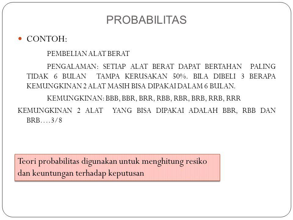 PROBABILITAS CONTOH: PEMBELIAN ALAT BERAT