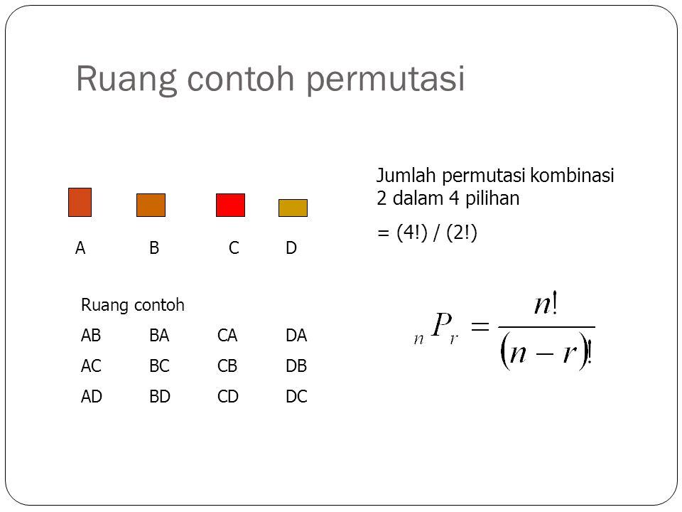 Ruang contoh permutasi