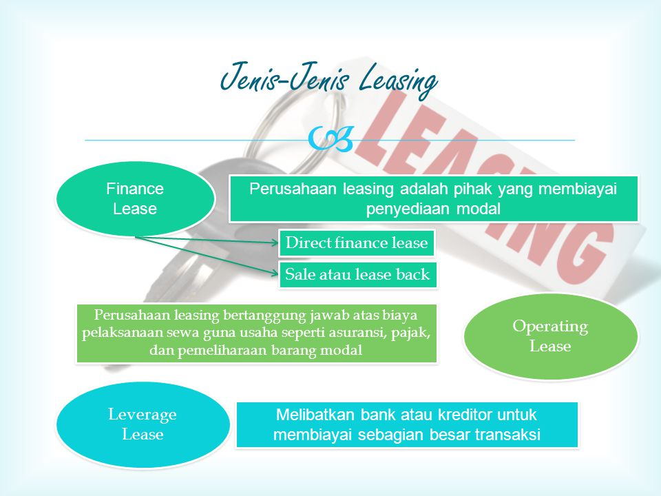 Jenis-Jenis Leasing Finance Lease