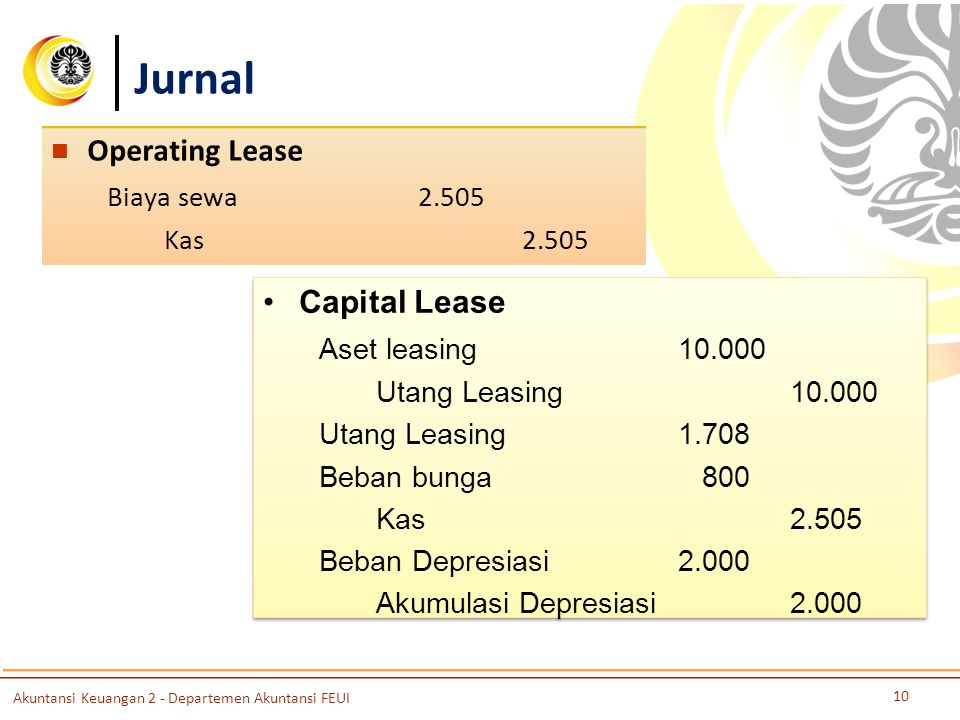 Jurnal Operating Lease Biaya sewa 2.505 Capital Lease