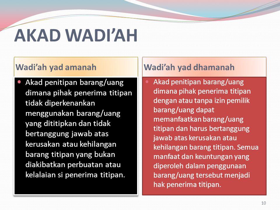 AKAD WADI'AH Wadi'ah yad amanah Wadi'ah yad dhamanah