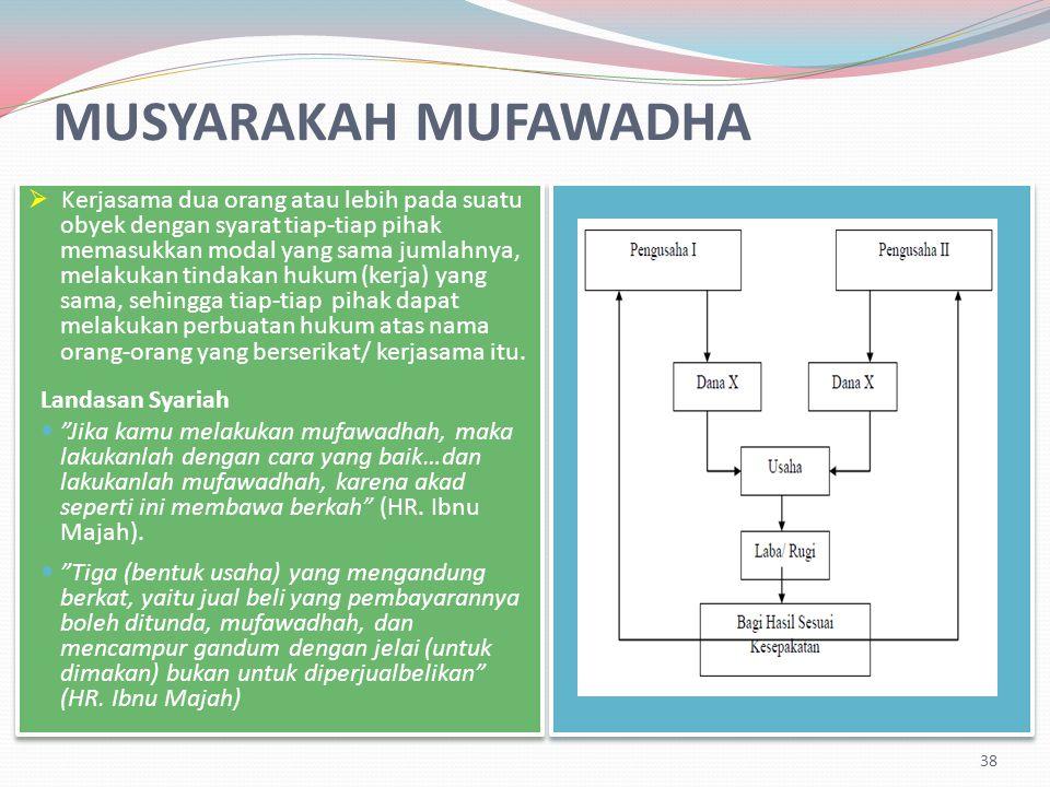MUSYARAKAH MUFAWADHA