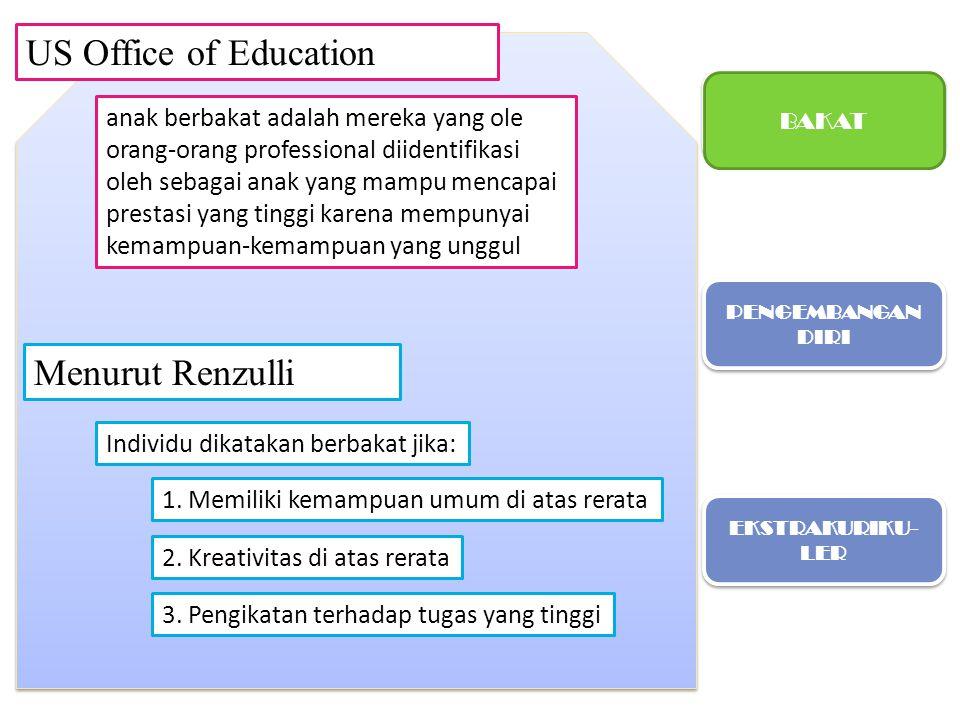 US Office of Education Menurut Renzulli