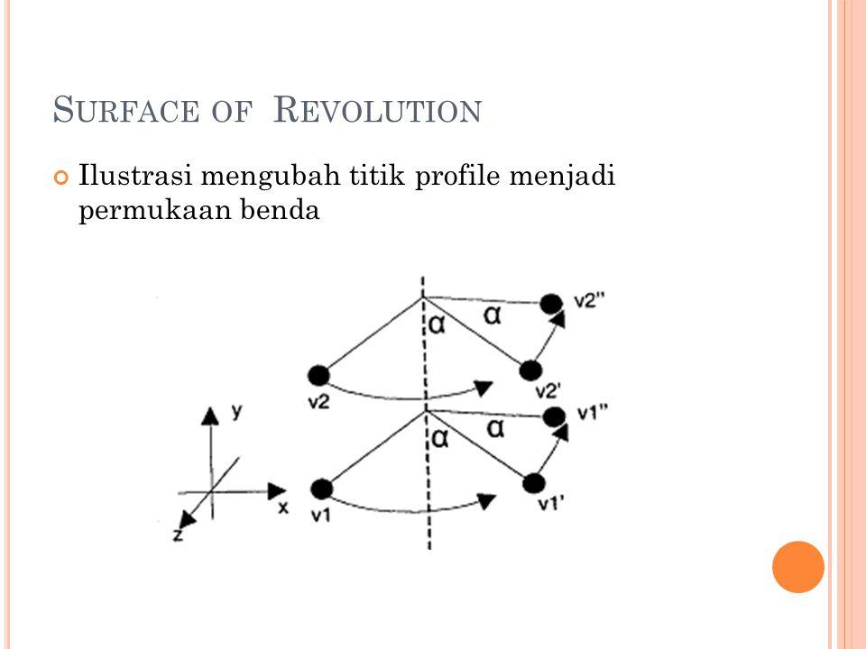 Surface of Revolution Ilustrasi mengubah titik profile menjadi permukaan benda