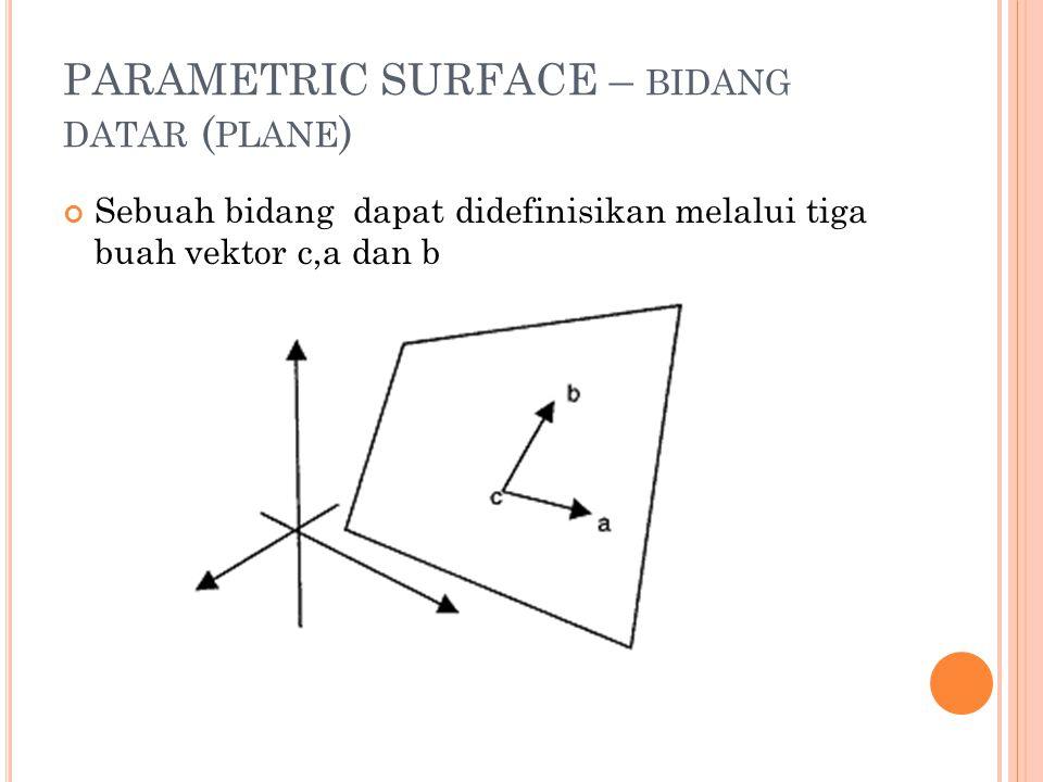 PARAMETRIC SURFACE – bidang datar (plane)
