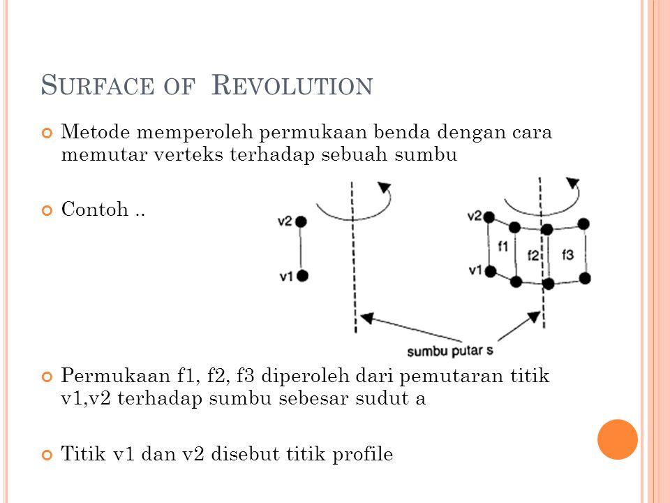 Surface of Revolution Metode memperoleh permukaan benda dengan cara memutar verteks terhadap sebuah sumbu.
