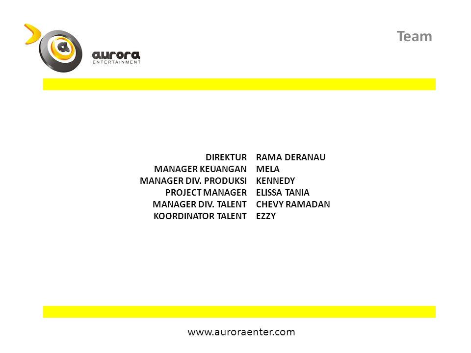 Team www.auroraenter.com Direktur Manager keuangan