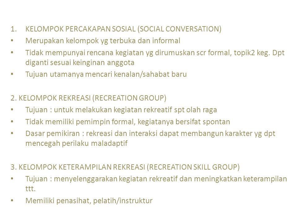KELOMPOK PERCAKAPAN SOSIAL (SOCIAL CONVERSATION)