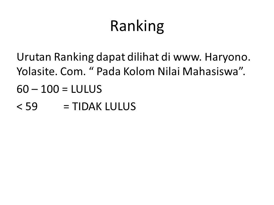 Ranking Urutan Ranking dapat dilihat di www. Haryono.