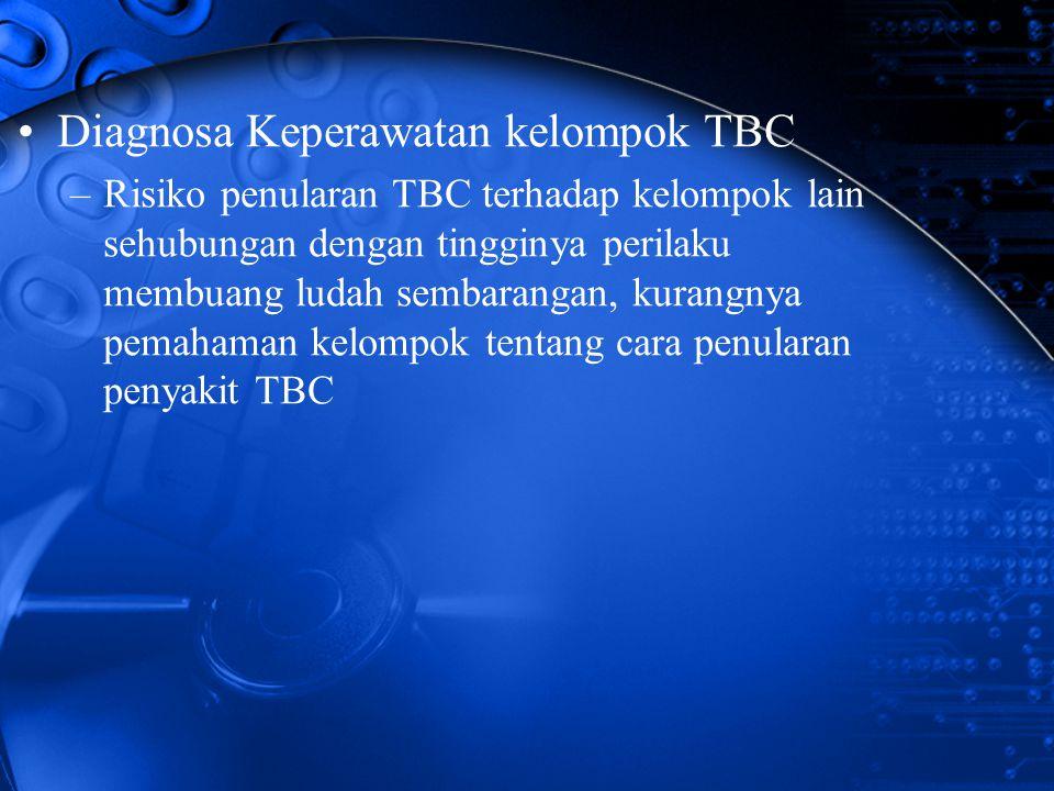 Diagnosa Keperawatan kelompok TBC