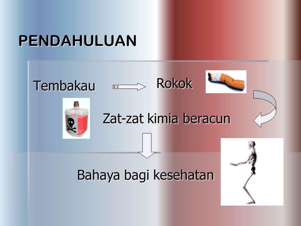 PENDAHULUAN Rokok Tembakau Zat-zat kimia beracun Bahaya bagi kesehatan