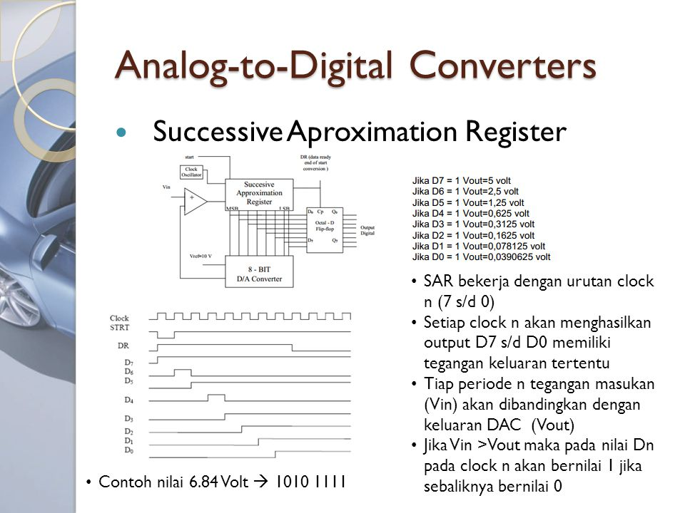 Analog-to-Digital Converters