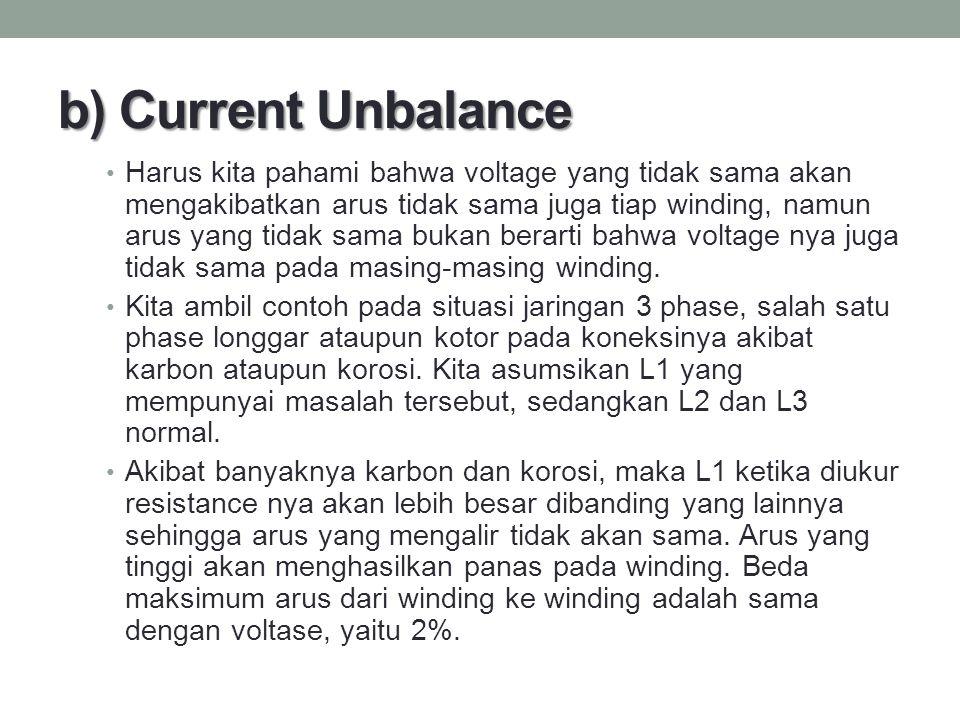 b) Current Unbalance