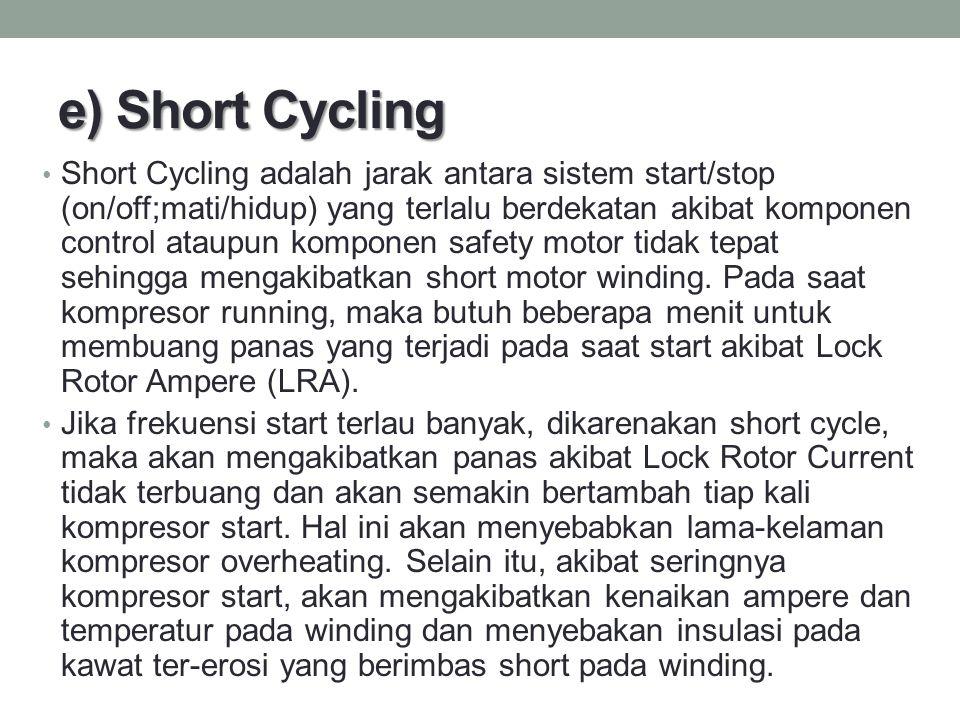 e) Short Cycling