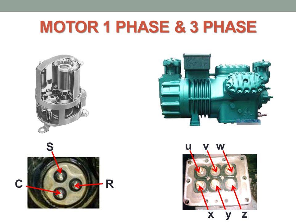 MOTOR 1 PHASE & 3 PHASE S u v w C R x y z
