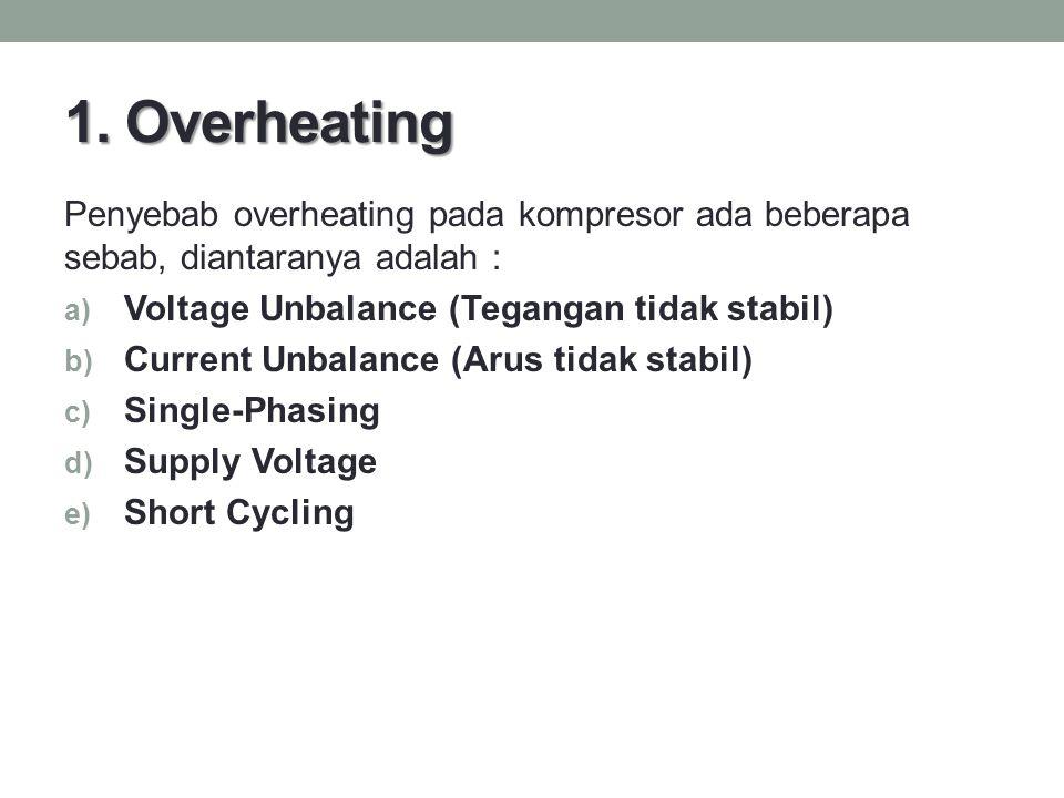 1. Overheating Penyebab overheating pada kompresor ada beberapa sebab, diantaranya adalah : Voltage Unbalance (Tegangan tidak stabil)