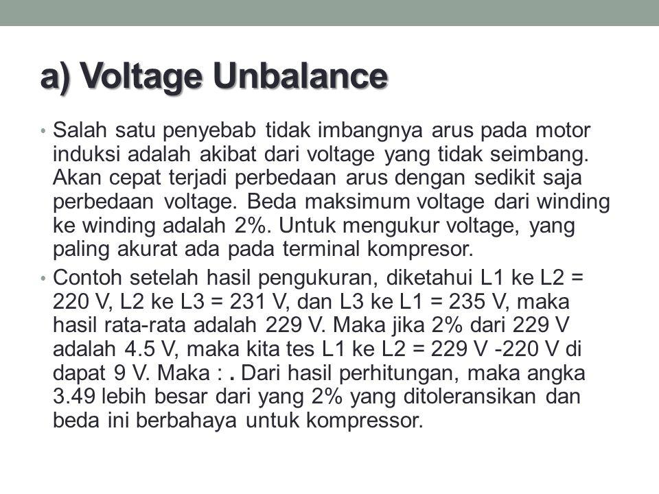 a) Voltage Unbalance