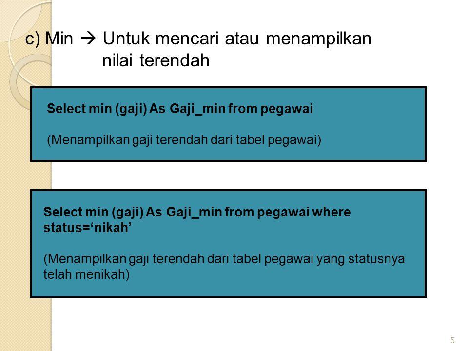 c) Min  Untuk mencari atau menampilkan nilai terendah